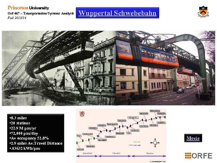 Orf 467 – Transportation Systems Analysis Fall 2013/14 Wuppertal Schwebebahn • 8. 3 miles