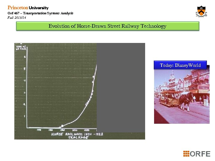 Orf 467 – Transportation Systems Analysis Fall 2013/14 Evolution of Horse-Drawn Street Railway Technology