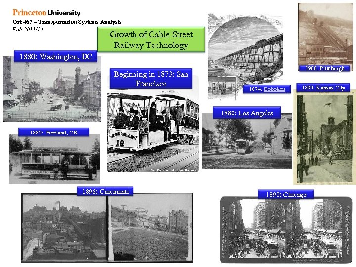 Orf 467 – Transportation Systems Analysis Fall 2013/14 Growth of Cable Street Railway Technology