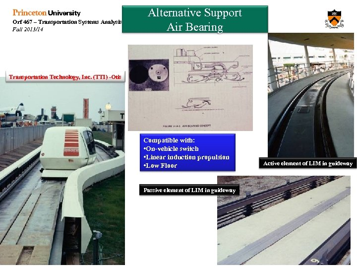 Orf 467 – Transportation Systems Analysis Fall 2013/14 Alternative Support Air Bearing Transportation Technology,