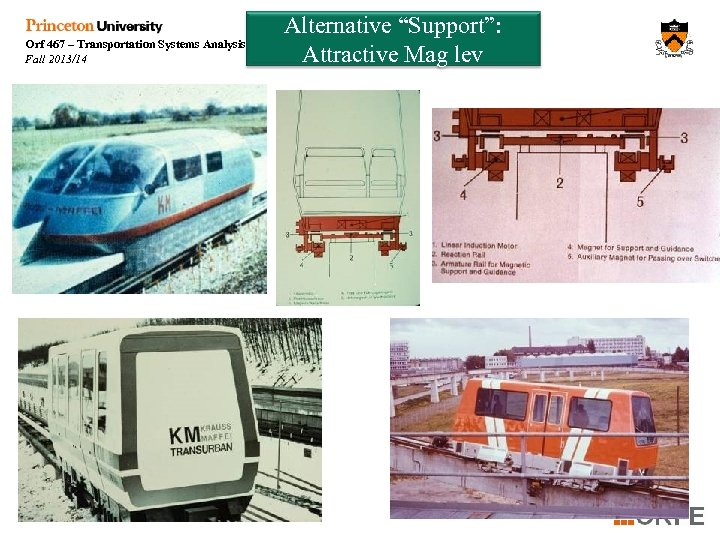 """Orf 467 – Transportation Systems Analysis Fall 2013/14 Alternative """"Support"""": Attractive Mag lev"""
