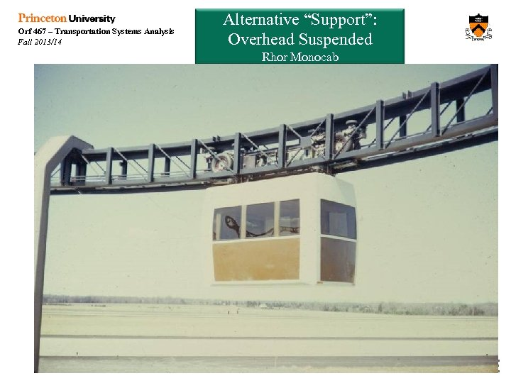 "Orf 467 – Transportation Systems Analysis Fall 2013/14 Alternative ""Support"": Overhead Suspended Rhor Monocab"