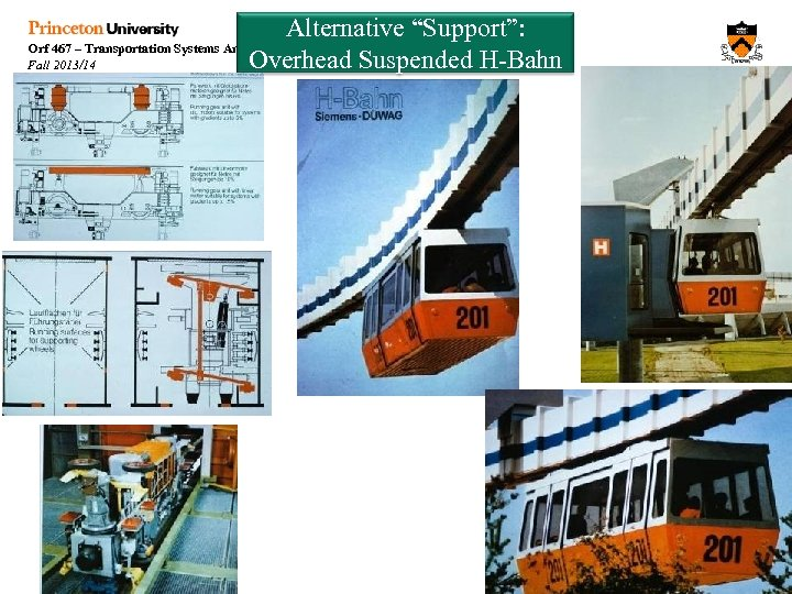 "Alternative ""Support"": Overhead Suspended H-Bahn Orf 467 – Transportation Systems Analysis Fall 2013/14"