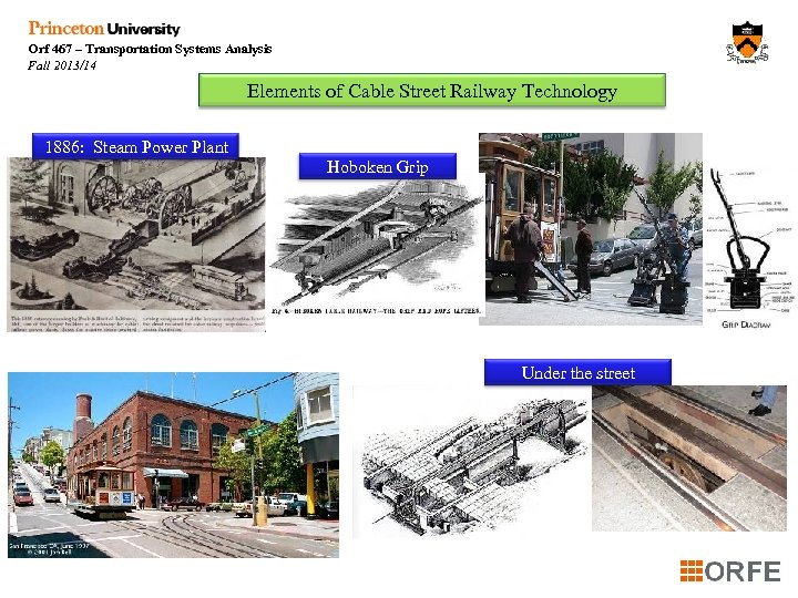 Orf 467 – Transportation Systems Analysis Fall 2013/14 Elements of Cable Street Railway Technology