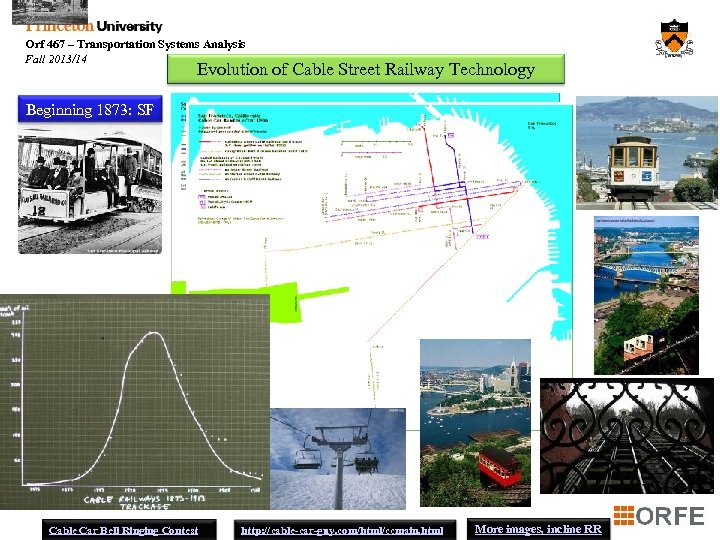Orf 467 – Transportation Systems Analysis Fall 2013/14 Evolution of Cable Street Railway Technology