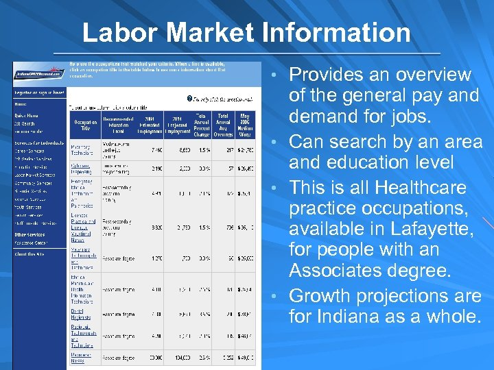 Labor Market Information • Provides an overview of the general pay and demand for