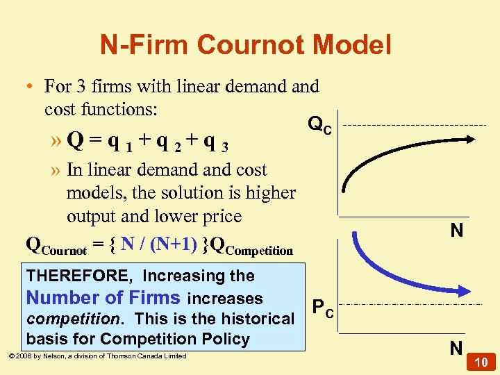 N-Firm Cournot Model • For 3 firms with linear demand cost functions: QC »