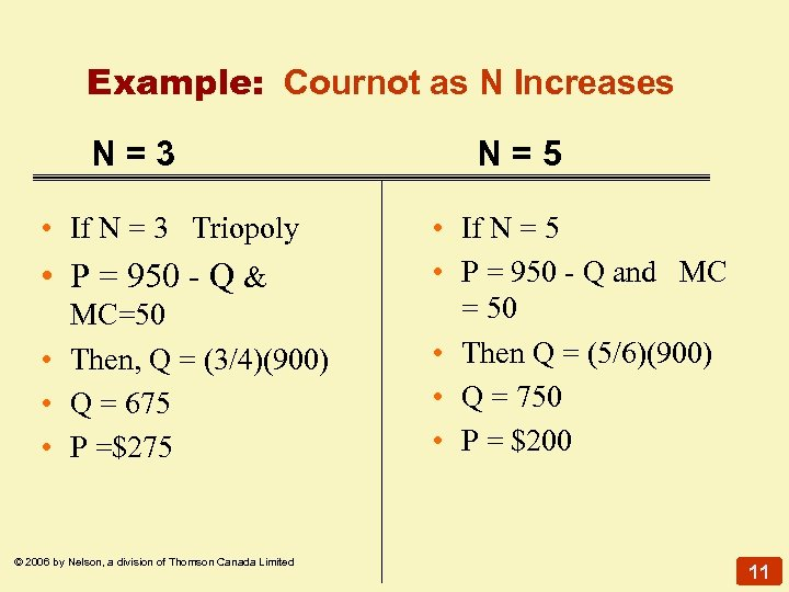 Example: Cournot as N Increases N=3 • If N = 3 Triopoly • P