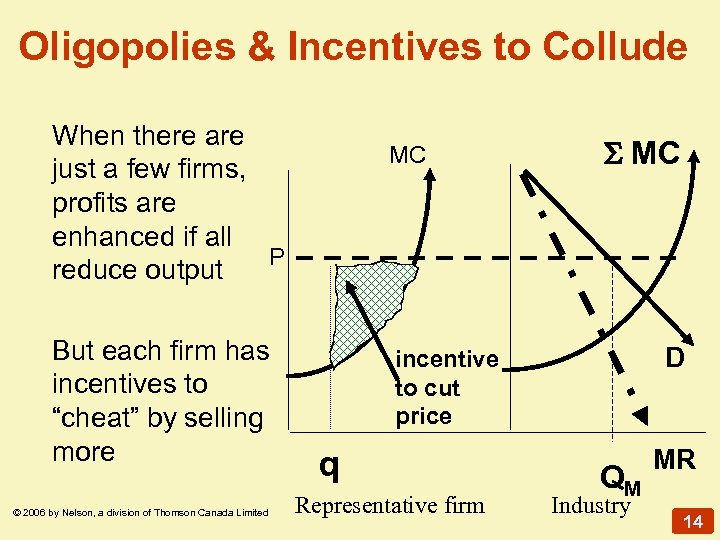 Oligopolies & Incentives to Collude When there are just a few firms, profits are