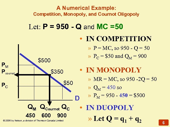 A Numerical Example: Competition, Monopoly, and Cournot Oligopoly Let: P = 950 - Q