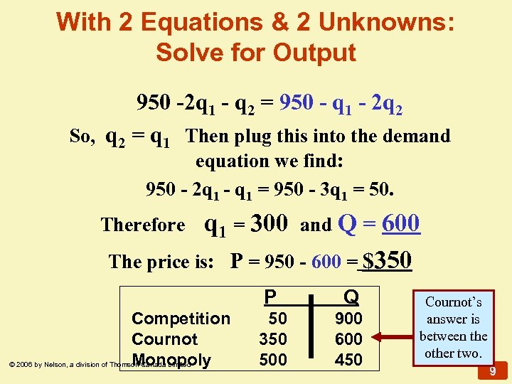 With 2 Equations & 2 Unknowns: Solve for Output 950 -2 q 1 -