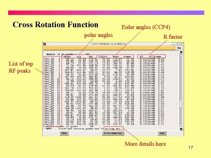 Cross Rotation Function polar angles Euler angles (CCP 4) R factor List of top