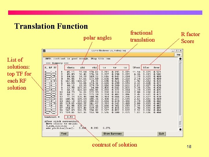 Translation Function polar angles fractional translation R factor Score List of solutions: top TF