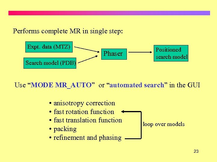 Performs complete MR in single step: Expt. data (MTZ) Phaser Search model (PDB) Positioned
