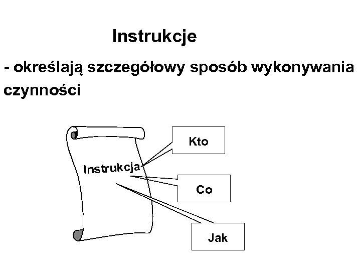 Instrukcje - określają szczegółowy sposób wykonywania czynności Kto Instrukcja Co Jak