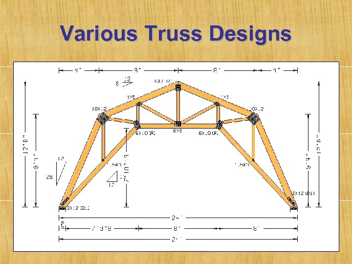 Various Truss Designs