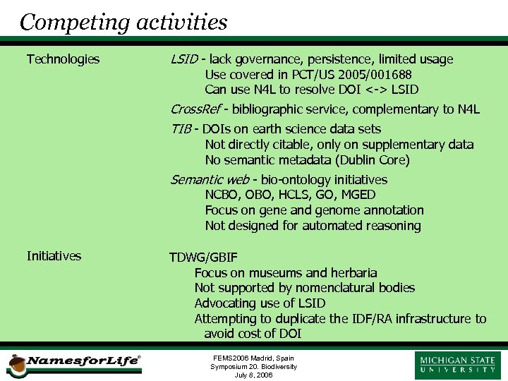 Competing activities Technologies LSID - lack governance, persistence, limited usage Use covered in PCT/US