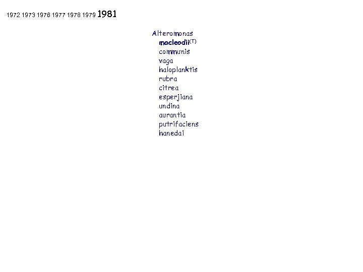 1972 1973 1976 1977 1978 1979 1981 Alteromonas macleodii(T) communis vaga haloplanktis rubra citrea