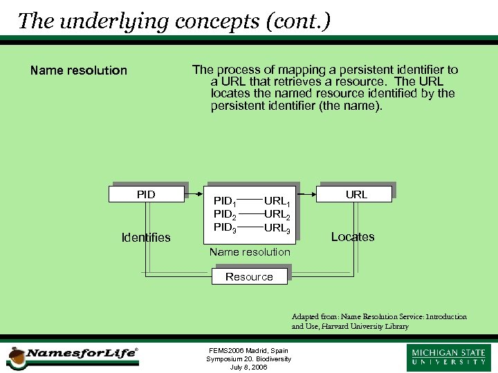 The underlying concepts (cont. ) The process of mapping a persistent identifier to a