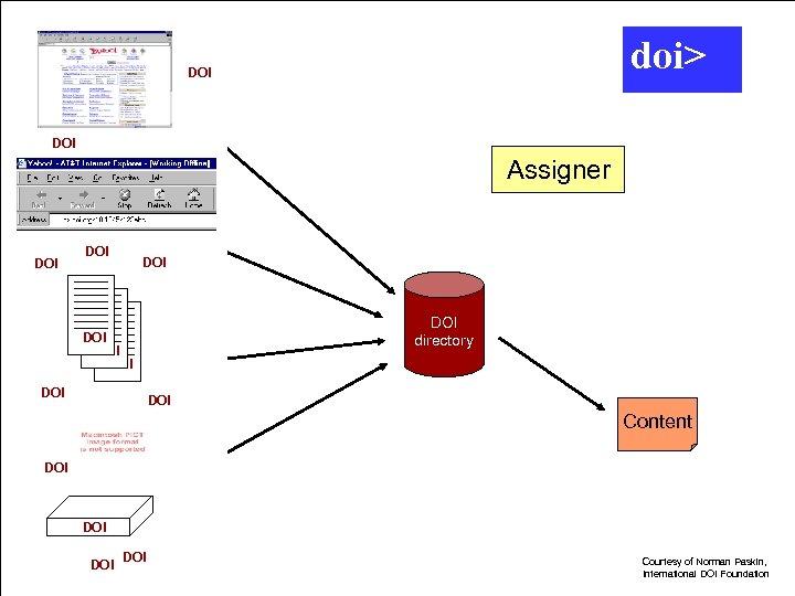 doi> URL DOI Assigner DOI URL DOI Content DOI URL DOI directory DOI URL