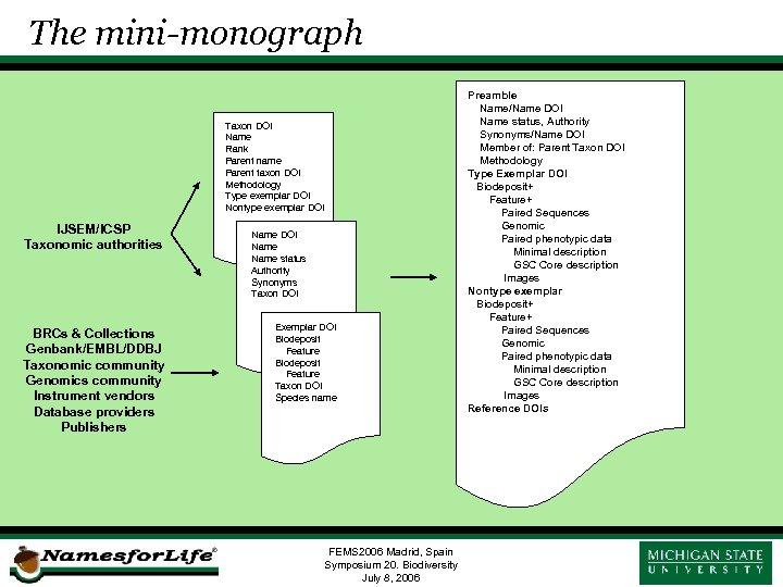 The mini-monograph Taxon DOI Name Rank Parent name Parent taxon DOI Methodology Type exemplar