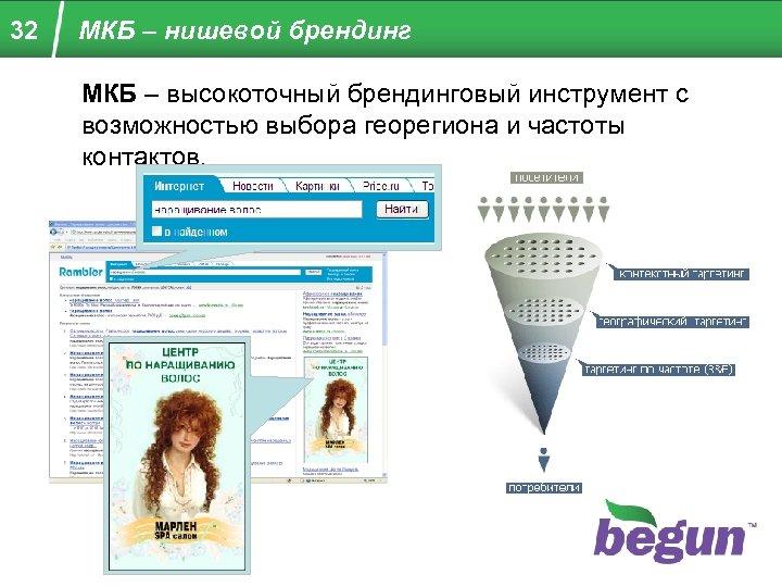 32 МКБ – нишевой брендинг МКБ – высокоточный брендинговый инструмент с возможностью выбора георегиона