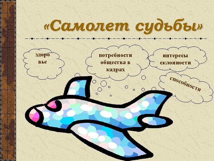 «Самолет судьбы» здоро вье потребности общества в кадрах интересы склонности спо соб нос