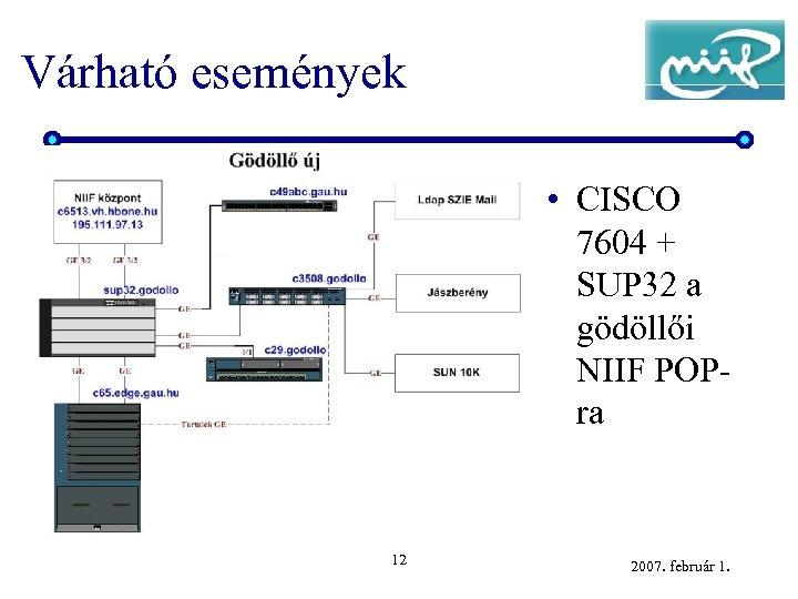 Várható események • CISCO 7604 + SUP 32 a gödöllői NIIF POPra 12 2007.