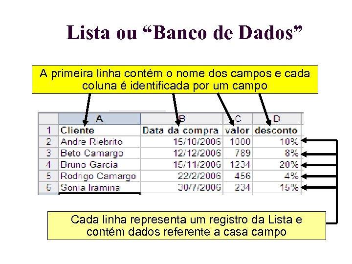 """Lista ou """"Banco de Dados"""" A primeira linha contém o nome dos campos e"""