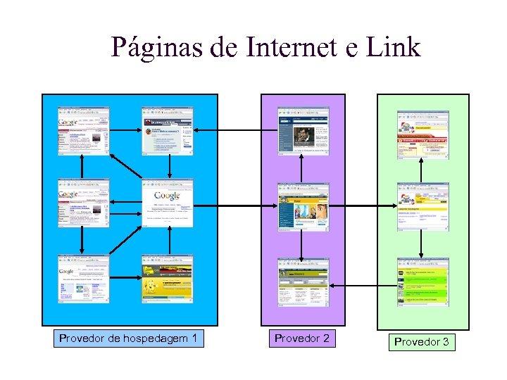 Páginas de Internet e Link Provedor de hospedagem 1 Provedor 2 Provedor 3