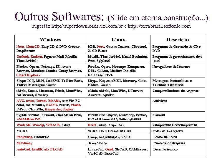 Outros Softwares: (Slide em eterna construção. . . ) sugestão http: //superdownloads. uol. com.