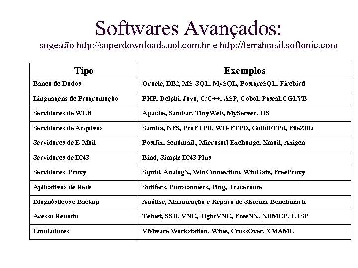 Softwares Avançados: sugestão http: //superdownloads. uol. com. br e http: //terrabrasil. softonic. com Tipo