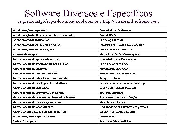 Software Diversos e Específicos sugestão http: //superdownloads. uol. com. br e http: //terrabrasil. softonic.