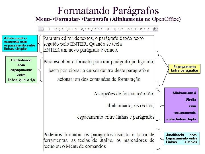 Formatando Parágrafos Menu->Formatar->Parágrafo (Alinhamento no Open. Office) Alinhamento á esquerda com espaçamento entre linhas
