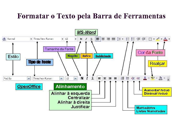 Formatar o Texto pela Barra de Ferramentas MS-Word Tamanho da Fonte Negrito Estilo Itálico