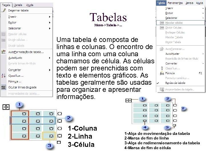 Tabelas Menu->Tabela->. . . Uma tabela é composta de linhas e colunas. O encontro