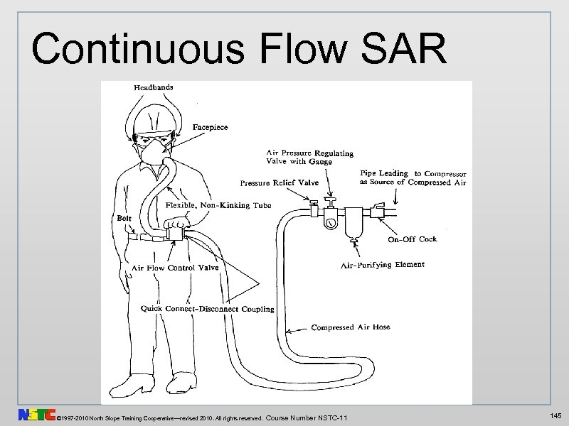 Continuous Flow SAR © 1997 -2010 North Slope Training Cooperative—revised 2010. All rights reserved.
