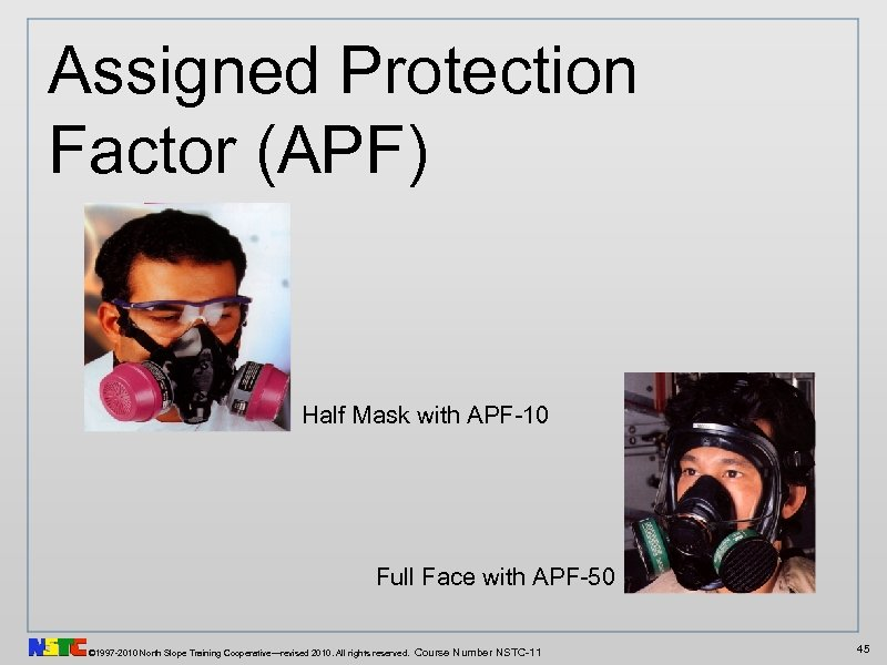 Assigned Protection Factor (APF) Half Mask with APF-10 Full Face with APF-50 © 1997