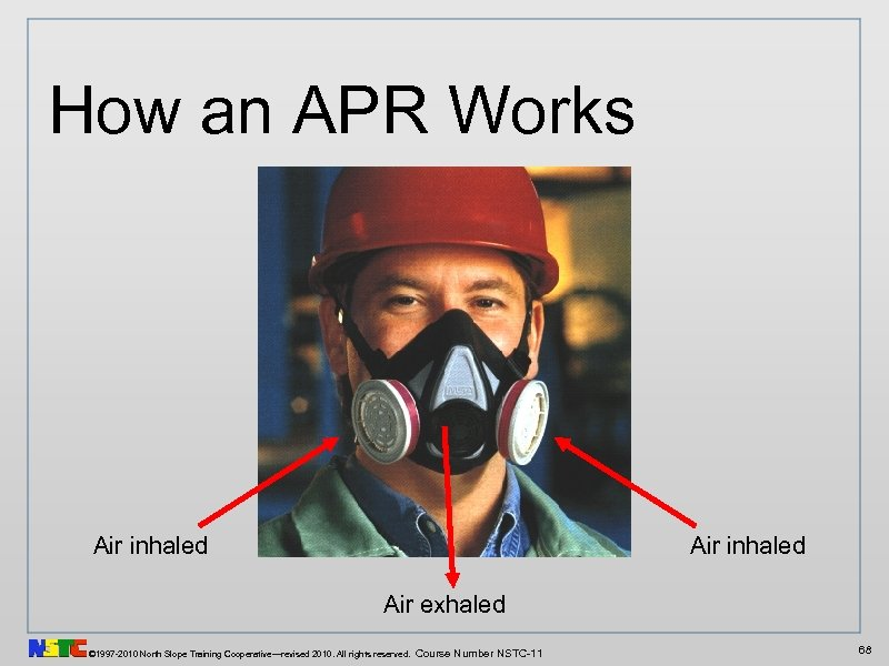 How an APR Works Air inhaled Air exhaled © 1997 -2010 North Slope Training