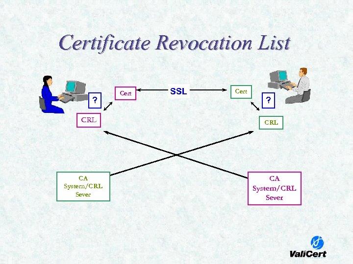 Certificate Revocation List ? CRL CA System/CRL Sever Cert SSL Cert ? CRL CA