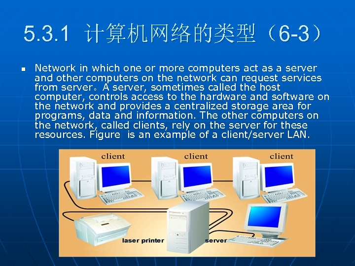 5. 3. 1 计算机网络的类型(6 -3) n Network in which one or more computers act
