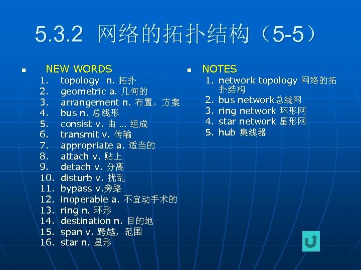 5. 3. 2 网络的拓扑结构(5 -5) n NEW WORDS 1. 2. 3. 4. 5. 6.