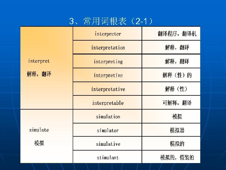 3、常用词根表(2 -1)