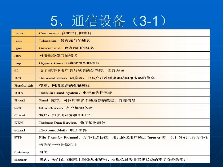 5、通信设备(3 -1)