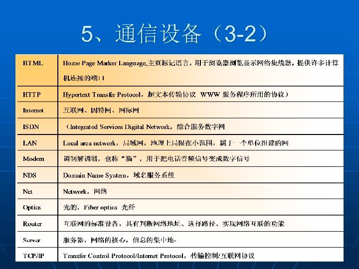 5、通信设备(3 -2)