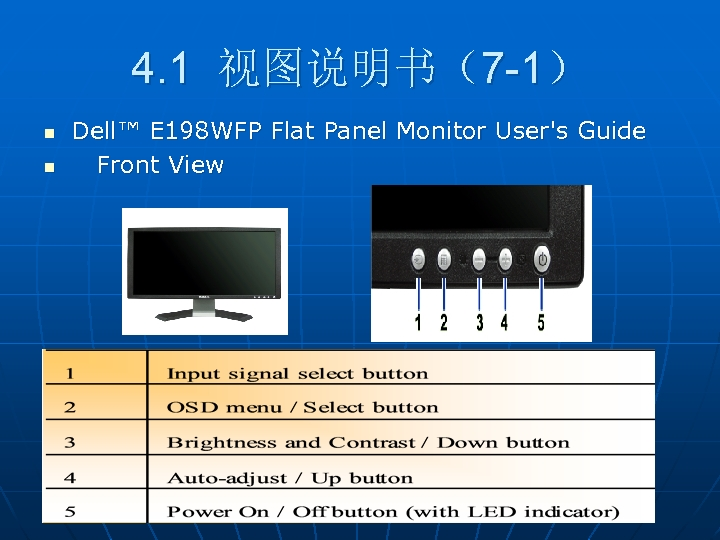 4. 1 视图说明书(7 -1) n n Dell™ E 198 WFP Flat Panel Monitor User's