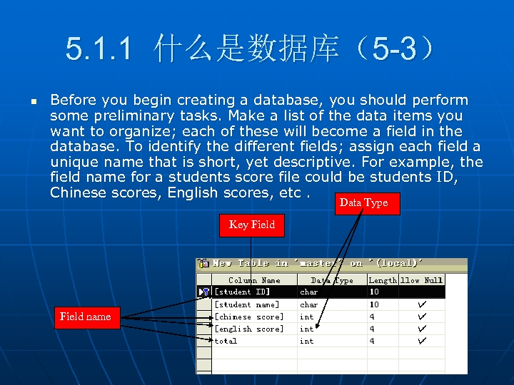 5. 1. 1 什么是数据库(5 -3) n Before you begin creating a database, you should