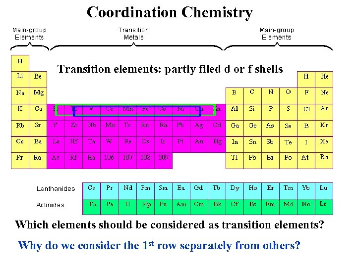 Coordination Chemistry Transition elements: partly filed d or f shells Which elements should be