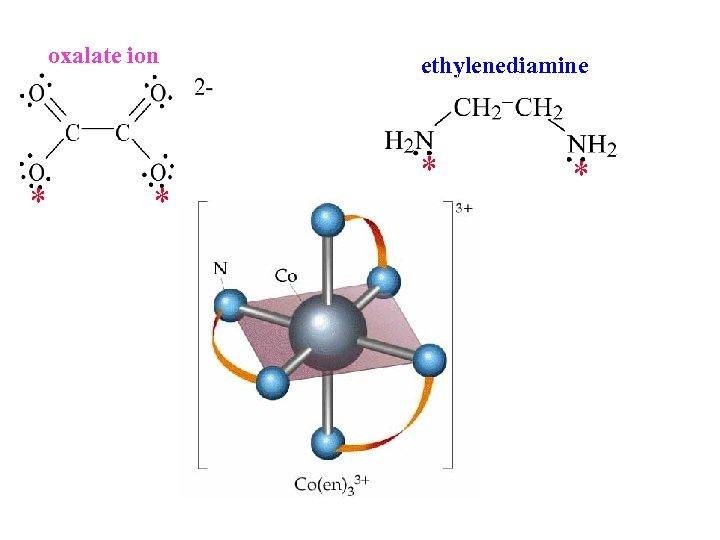 oxalate ion * * ethylenediamine * *