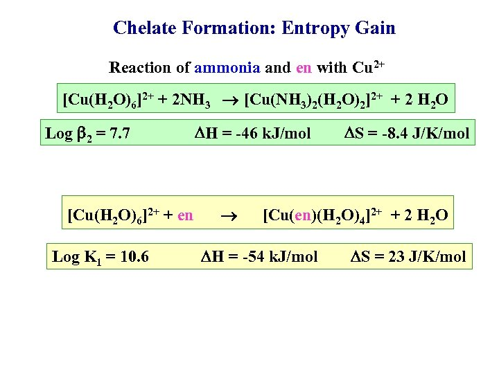 Chelate Formation: Entropy Gain Reaction of ammonia and en with Cu 2+ [Cu(H 2